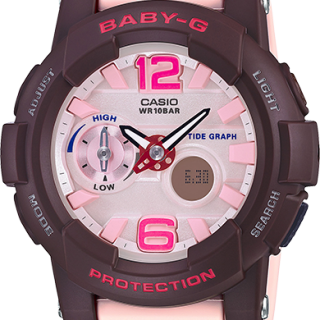 G-Shock Watch Giveaway and January 2016 Income Report