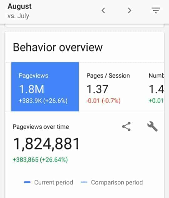 Kawaling Pinoy August 2018 Pageviews